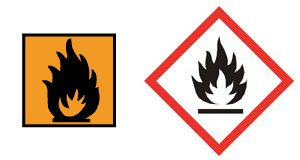 danger inflammable
